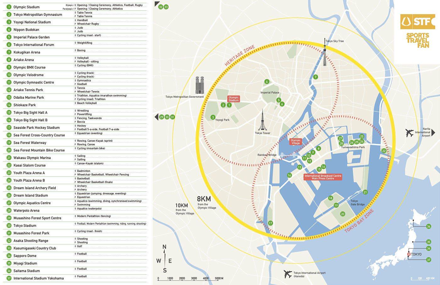 map venues Tokio 2020